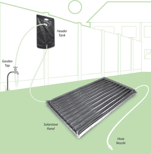 inflatable-solar-collector-11